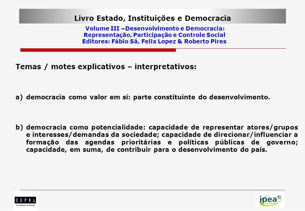 Livro Estado, Instituições e Democracia Volume III –Desenvolvimento e Democracia: Representação, Participação e Controle Social Editores: Fábio Sá, Fe