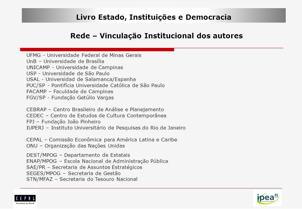 Livro Estado, Instituições e Democracia Rede – Vinculação Institucional dos autores UFMG - Universidade Federal de Minas Gerais UnB – Universidade de