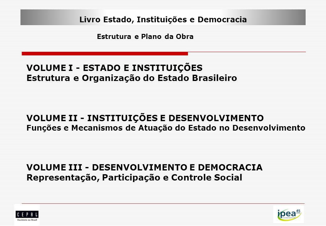 Livro Estado, Instituições e Democracia Estrutura e Plano da Obra VOLUME I - ESTADO E INSTITUIÇÕES Estrutura e Organização do Estado Brasileiro VOLUME