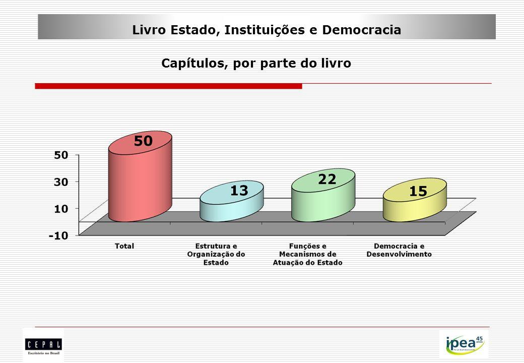 Livro Estado, Instituições e Democracia Capítulos, por parte do livro