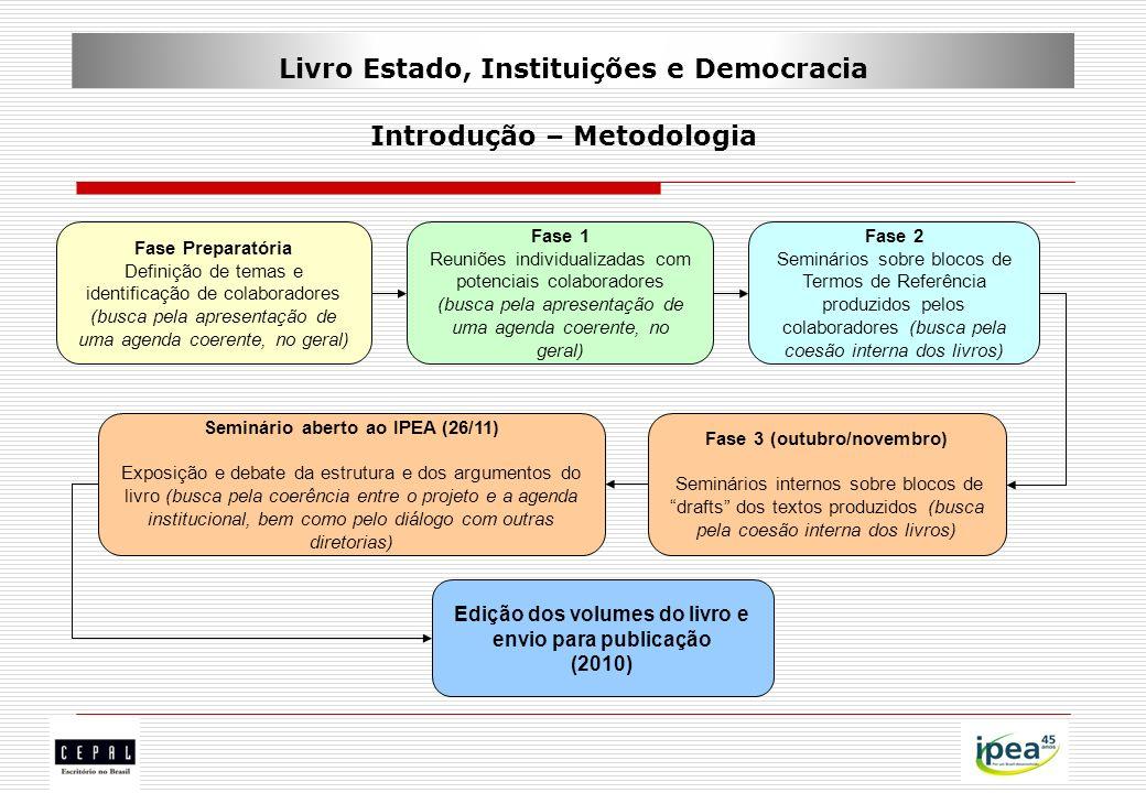 Livro Estado, Instituições e Democracia Introdução – Metodologia Fase Preparatória Definição de temas e identificação de colaboradores (busca pela apr