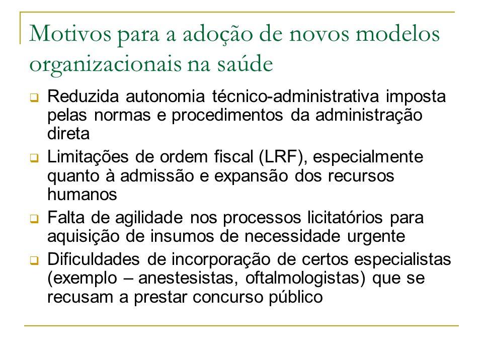 Motivos para a adoção de novos modelos organizacionais na saúde Reduzida autonomia técnico-administrativa imposta pelas normas e procedimentos da admi