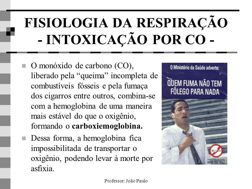 Professor: João Paulo FISIOLOGIA DA RESPIRAÇÃO - INTOXICAÇÃO POR CO - O monóxido de carbono (CO), liberado pela queima incompleta de combustíveis fóss