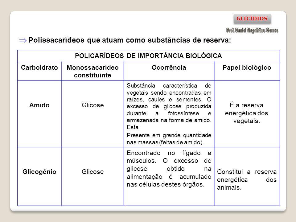 Polissacarídeos que atuam como substâncias de reserva: POLICARÍDEOS DE IMPORTÂNCIA BIOLÓGICA CarboidratoMonossacarídeo constituinte OcorrênciaPapel bi
