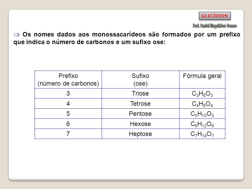 Prefixo (número de carbonos) Sufixo (ose) Fórmula geral 3TrioseC3H6O3C3H6O3 4TetroseC4H8O4C4H8O4 5PentoseC 5 H 10 O 5 6HexoseC 6 H 12 O 6 7HeptoseC 7