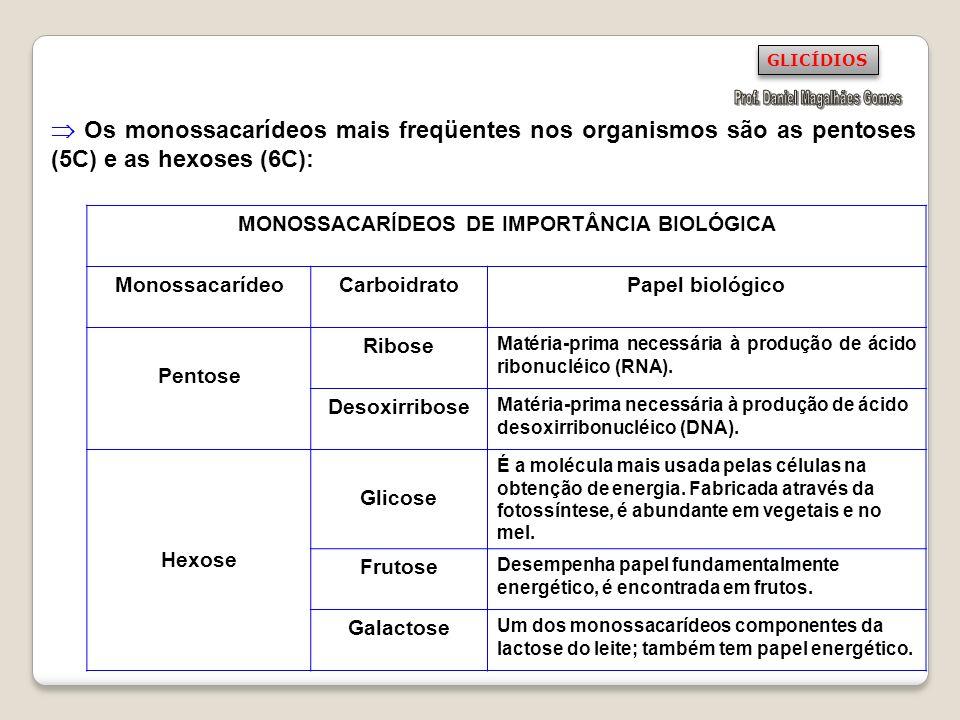 Os monossacarídeos mais freqüentes nos organismos são as pentoses (5C) e as hexoses (6C): MONOSSACARÍDEOS DE IMPORTÂNCIA BIOLÓGICA MonossacarídeoCarbo