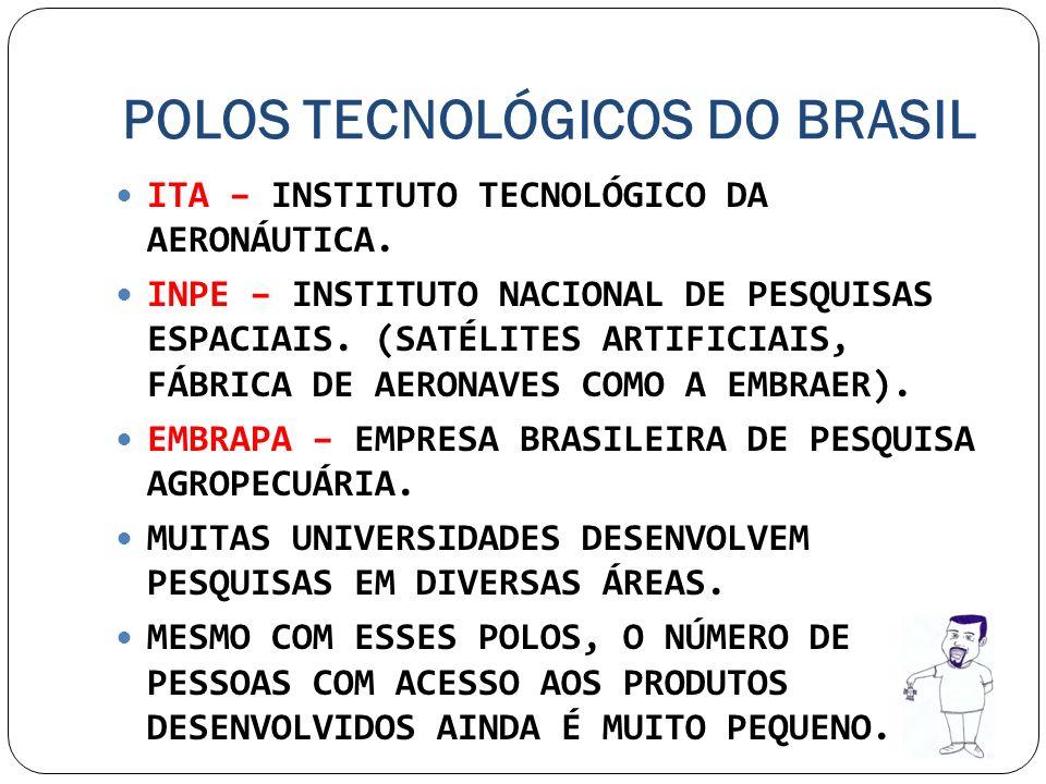 POLOS TECNOLÓGICOS DO BRASIL ITA – INSTITUTO TECNOLÓGICO DA AERONÁUTICA. INPE – INSTITUTO NACIONAL DE PESQUISAS ESPACIAIS. (SATÉLITES ARTIFICIAIS, FÁB