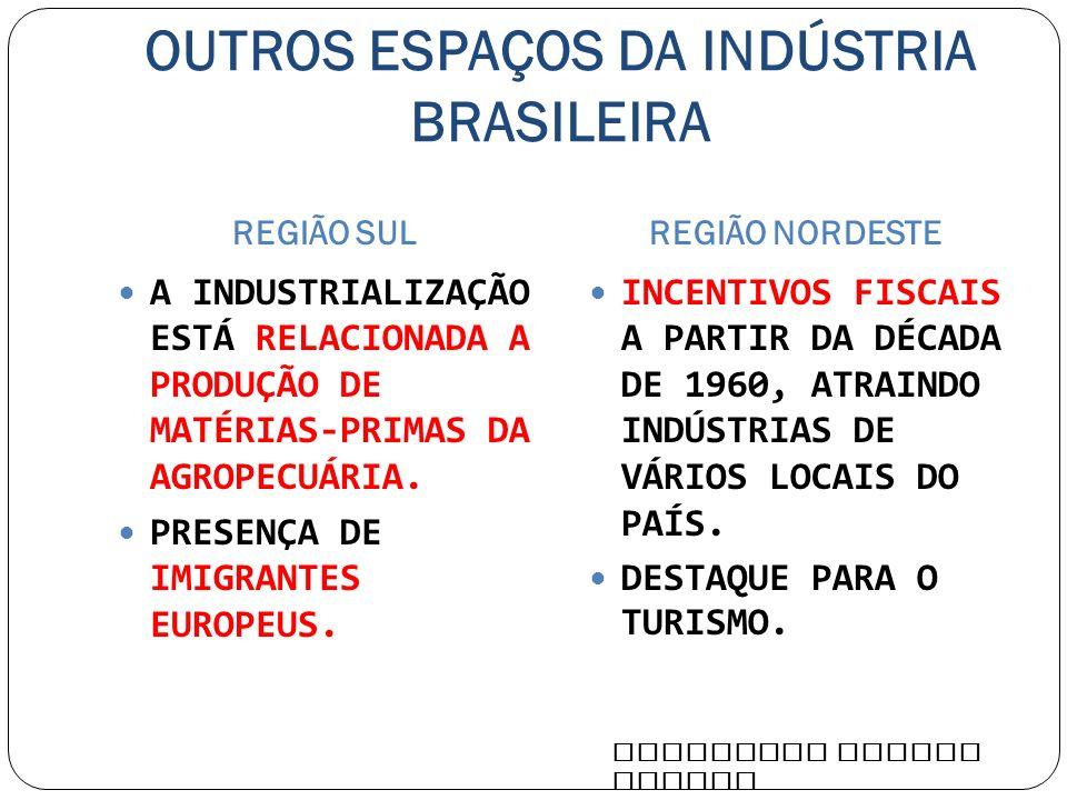OUTROS ESPAÇOS DA INDÚSTRIA BRASILEIRA REGIÃO SULREGIÃO NORDESTE A INDUSTRIALIZAÇÃO ESTÁ RELACIONADA A PRODUÇÃO DE MATÉRIAS-PRIMAS DA AGROPECUÁRIA. PR