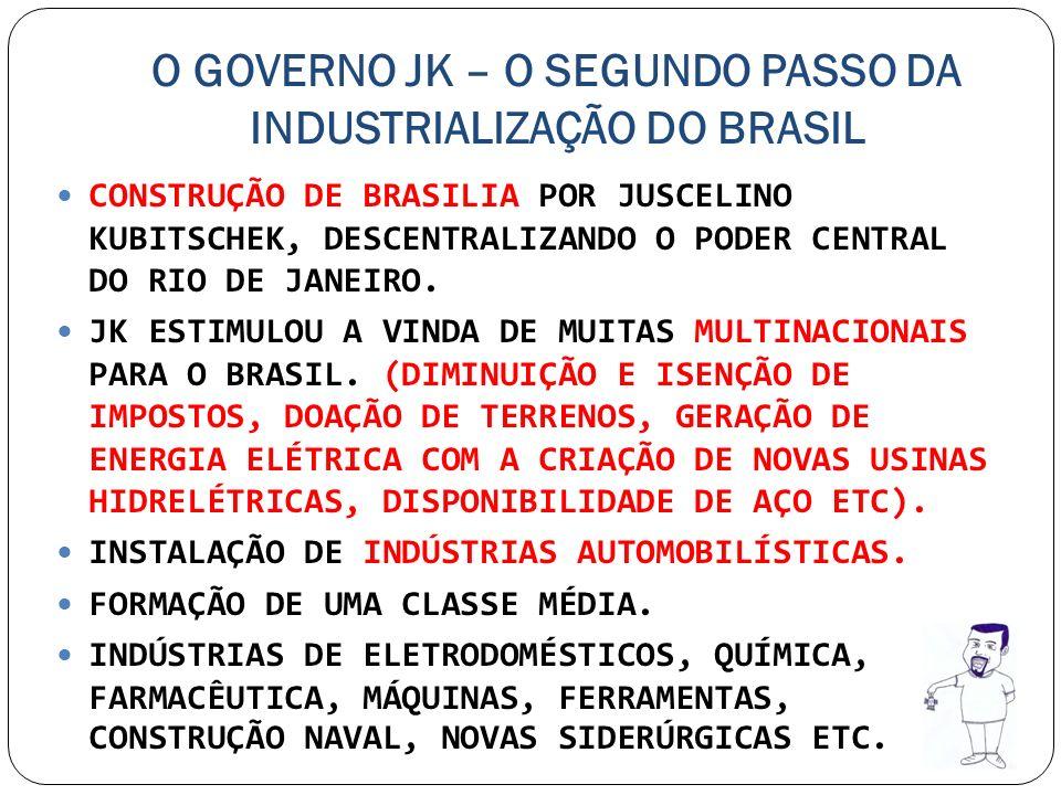 O GOVERNO JK – O SEGUNDO PASSO DA INDUSTRIALIZAÇÃO DO BRASIL CONSTRUÇÃO DE BRASILIA POR JUSCELINO KUBITSCHEK, DESCENTRALIZANDO O PODER CENTRAL DO RIO
