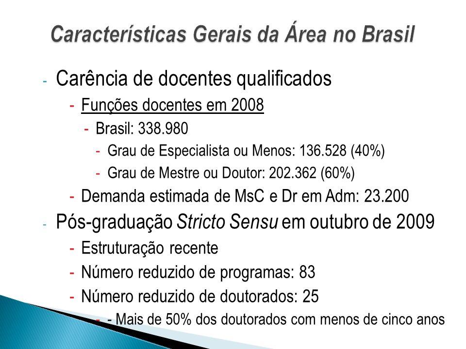 - Capacidade de Pesquisa (situação em 10/2009) -Docentes na pós-graduação stricto sensu : -Administração – Brasil: 1.200 -Administração Pública – Brasil: 50 (estimado) -Grupos de Pesquisa Cadastrados no CNPq -Administração – Brasil: 165 -Administração Pública – Brasil: 51(*) - (*) Nome do grupo, título e palavras-chave de linhas de pesquisa