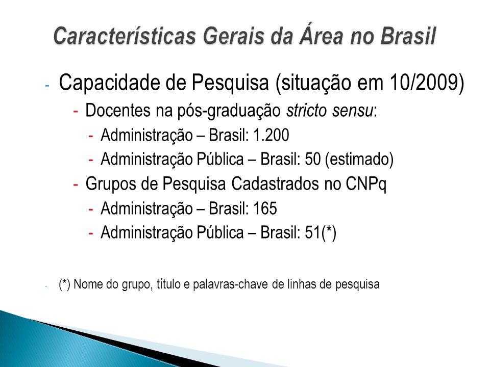 - Capacidade de Pesquisa (situação em 10/2009) -Docentes na pós-graduação stricto sensu : -Administração – Brasil: 1.200 -Administração Pública – Bras