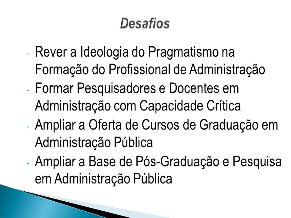 - Rever a Ideologia do Pragmatismo na Formação do Profissional de Administração - Formar Pesquisadores e Docentes em Administração com Capacidade Crítica - Ampliar a Oferta de Cursos de Graduação em Administração Pública - Ampliar a Base de Pós-Graduação e Pesquisa em Administração Pública -