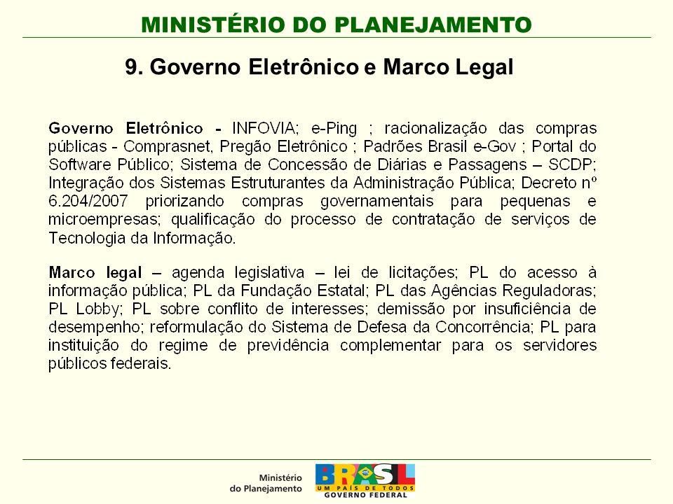 MINISTÉRIO DO PLANEJAMENTO 9. Governo Eletrônico e Marco Legal
