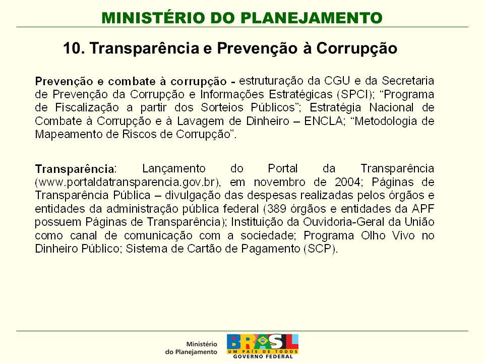 MINISTÉRIO DO PLANEJAMENTO 10. Transparência e Prevenção à Corrupção