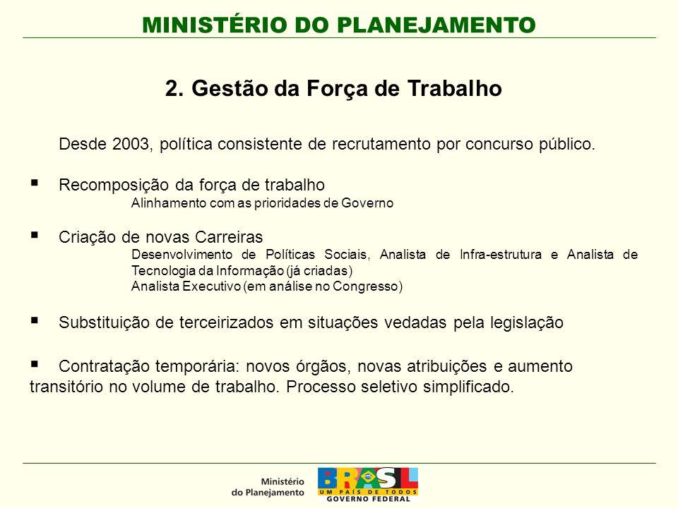 MINISTÉRIO DO PLANEJAMENTO 2.
