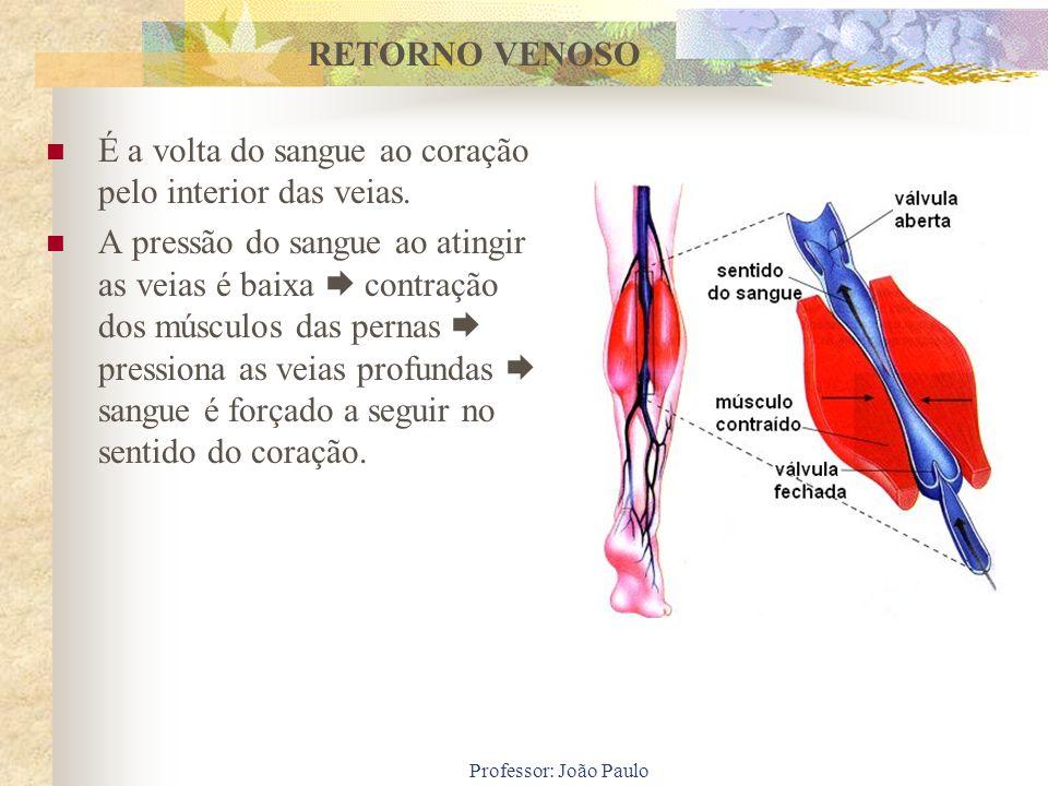Professor: João Paulo RETORNO VENOSO É a volta do sangue ao coração pelo interior das veias. A pressão do sangue ao atingir as veias é baixa contração