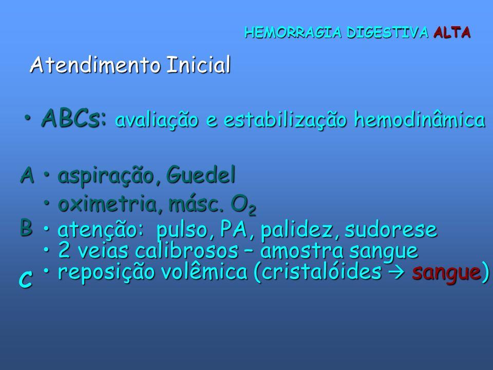 HEMORRAGIA DIGESTIVA ALTA Atendimento Inicial ABCs: avaliação e estabilização hemodinâmica ABCs: avaliação e estabilização hemodinâmica A B CA B CA B