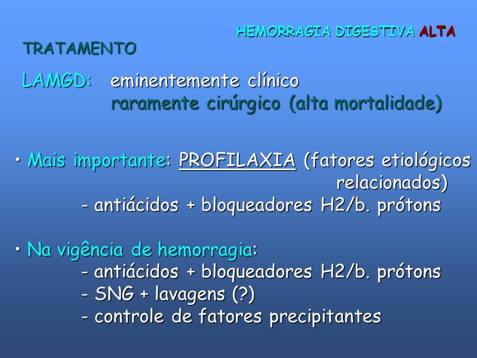 HEMORRAGIA DIGESTIVA ALTA TRATAMENTO LAMGD: eminentemente clínico raramente cirúrgico (alta mortalidade) Mais importante: PROFILAXIA (fatores etiológi