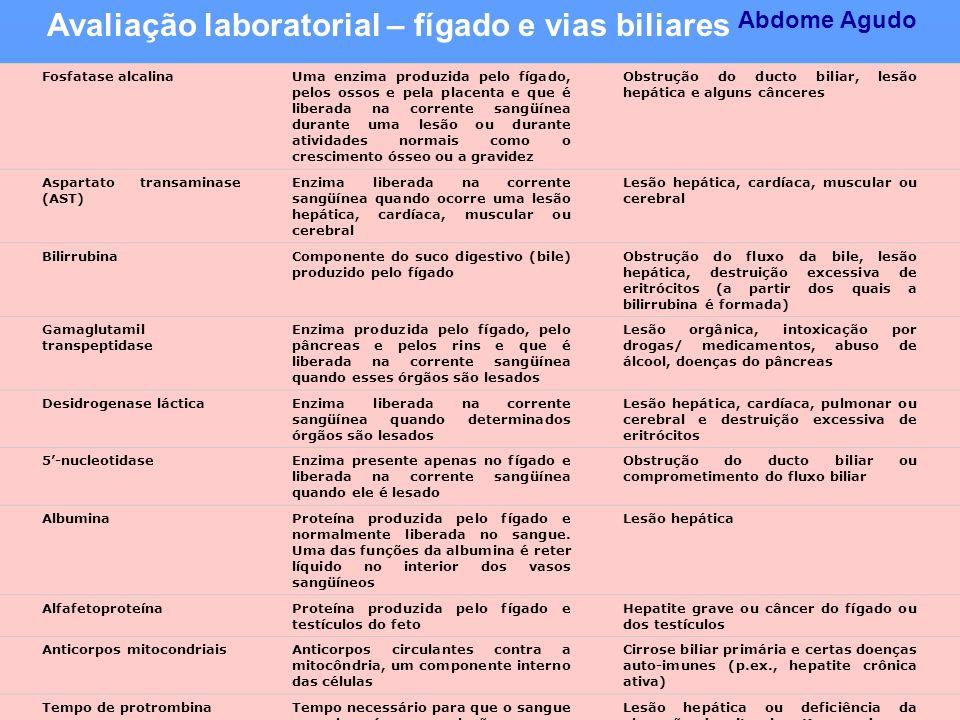 Abdome agudo inflamatório Abdome Agudo Colangiopancreatografia Endoscópica Retrógrada Fosfatase alcalina Uma enzima produzida pelo fígado, pelos ossos
