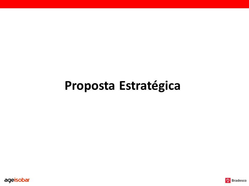 Proposta Estratégica