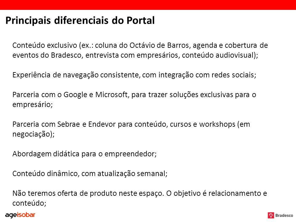 Principais diferenciais do Portal Conteúdo exclusivo (ex.: coluna do Octávio de Barros, agenda e cobertura de eventos do Bradesco, entrevista com empr