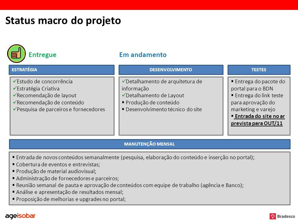 ESTRATÉGIADESENVOLVIMENTOTESTES Estudo de concorrência Estratégia Criativa Recomendação de layout Recomendação de conteúdo Pesquisa de parceiros e for