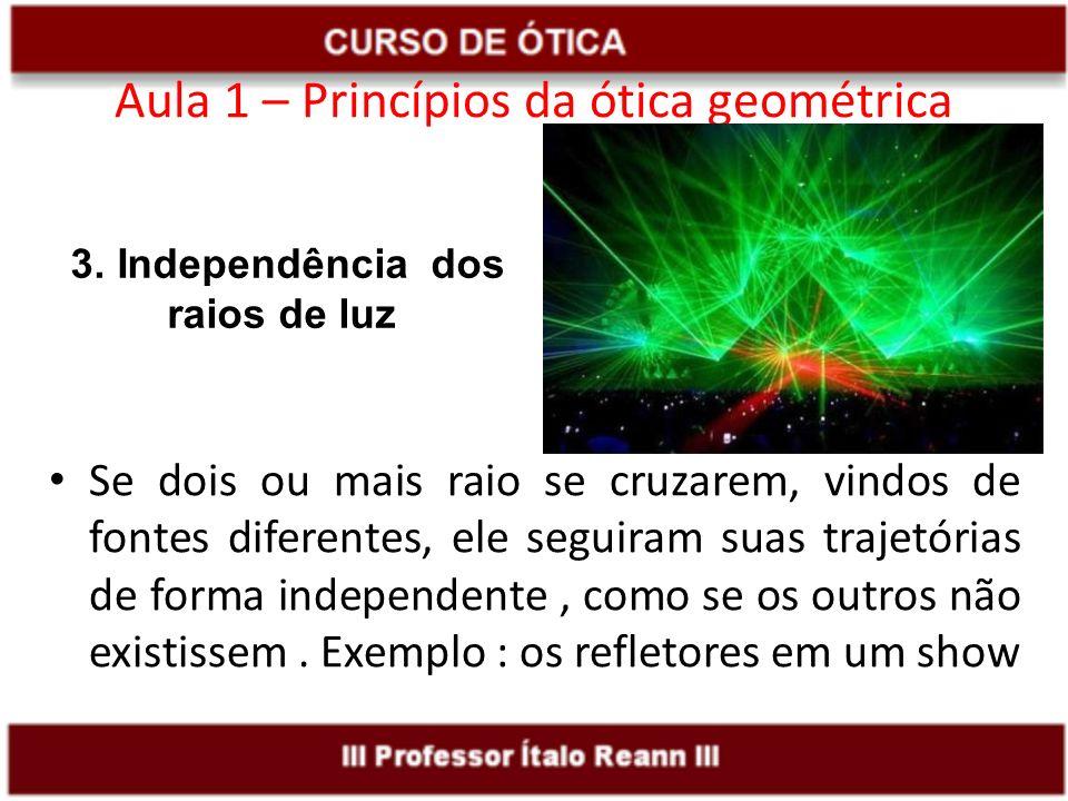 Aula 1 – Princípios da ótica geométrica Se dois ou mais raio se cruzarem, vindos de fontes diferentes, ele seguiram suas trajetórias de forma independ