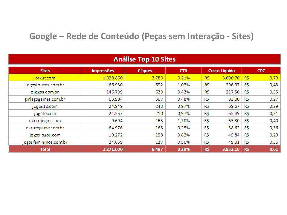 Google – Rede de Conteúdo (Peças sem Interação - Sites)