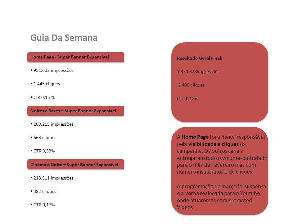 Rotativo - Super Banner Expansível 622.098 impressões 1.937cliques CTR 0,31% Vírgula Resultado Geral Parcial: 743.132 impressões 3.438 cliques CTR 0,46% Depois das Intervenções o resultado do Vírgula melhorou bastante e o que também contribuiu para essa melhora foi a veiculação do Dhtml.