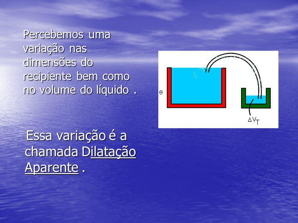 Percebemos uma variação nas dimensões do recipiente bem como no volume do líquido. Essa variação é a chamada Dilatação Aparente. Essa variação é a cha