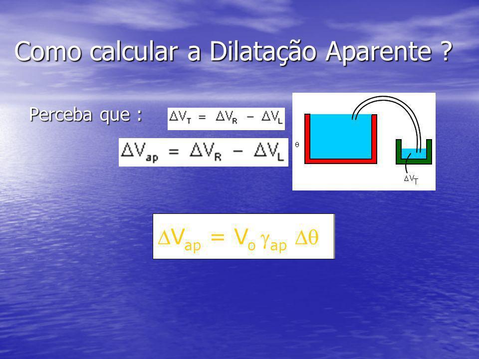 Como calcular a Dilatação Aparente ? Perceba que : V ap = V o ap