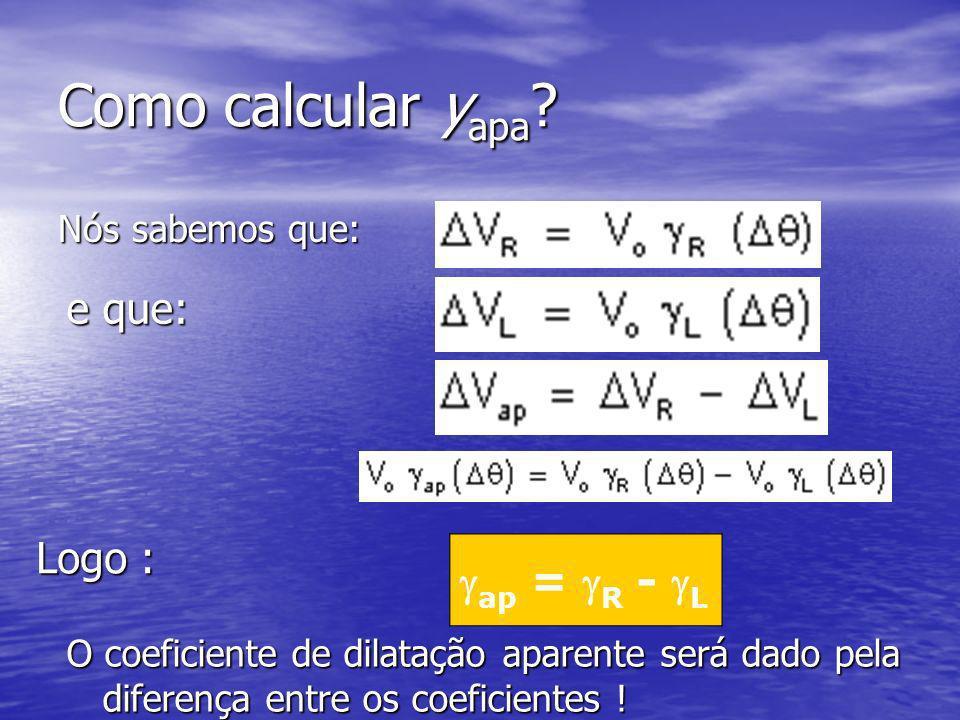 Como calcular y apa ? Nós sabemos que: e que: Logo : ap = R - L O coeficiente de dilatação aparente será dado pela diferença entre os coeficientes !