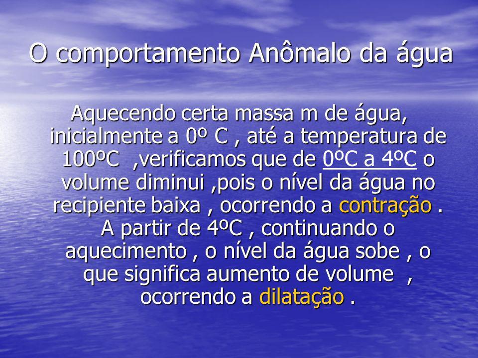 O comportamento Anômalo da água Aquecendo certa massa m de água, inicialmente a 0º C, até a temperatura de 100ºC,verificamos que de o volume diminui,p