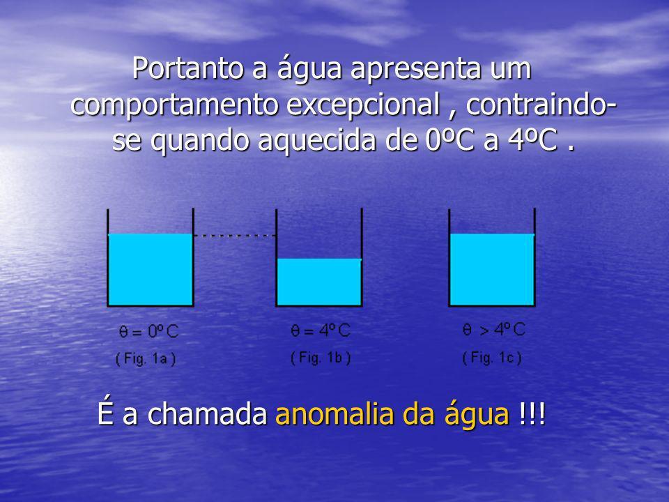 Portanto a água apresenta um comportamento excepcional, contraindo- se quando aquecida de 0ºC a 4ºC. É a chamada anomalia da água !!!