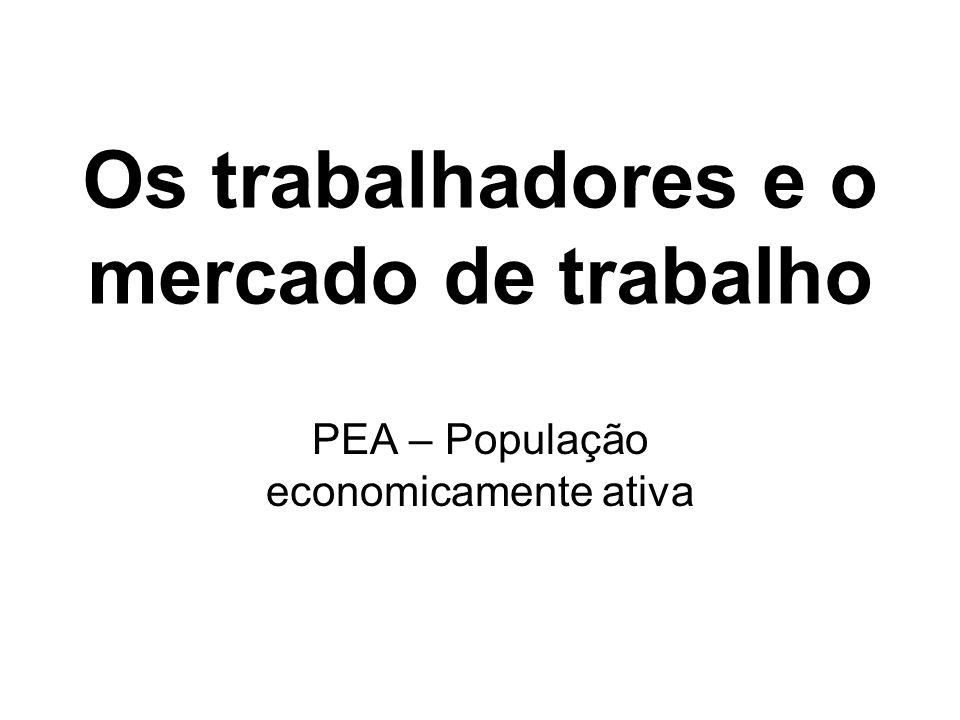 Os trabalhadores e o mercado de trabalho PEA – População economicamente ativa