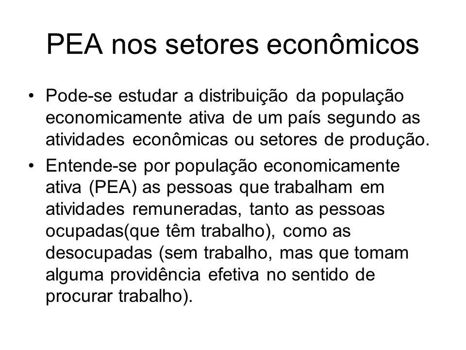 PEA nos setores econômicos Pode-se estudar a distribuição da população economicamente ativa de um país segundo as atividades econômicas ou setores de