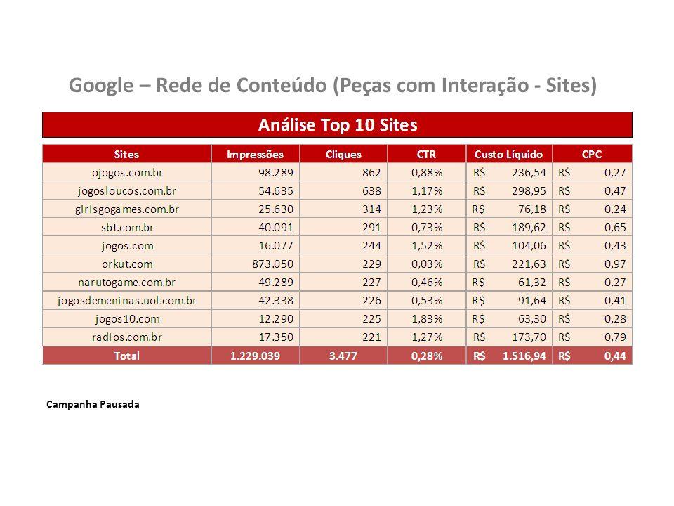Google – Rede de Conteúdo (Peças com Interação - Sites) Campanha Pausada