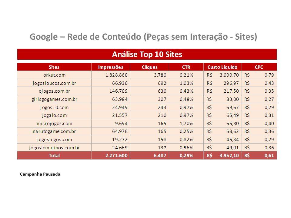 Google – Rede de Conteúdo (Peças sem Interação - Sites) Campanha Pausada