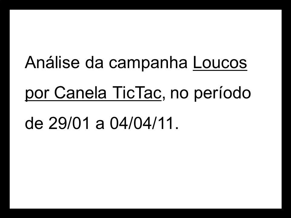 Análise da campanha Loucos por Canela TicTac, no período de 29/01 a 04/04/11.