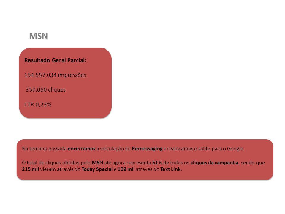 MSN Resultado Geral Parcial: 154.557.034 impressões 350.060 cliques CTR 0,23% Na semana passada encerramos a veiculação do Remessaging e realocamos o saldo para o Google.