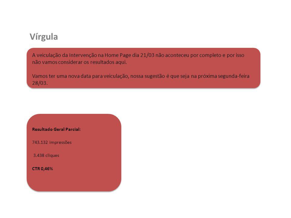 Vírgula Resultado Geral Parcial: 743.132 impressões 3.438 cliques CTR 0,46% A veiculação da Intervenção na Home Page dia 21/03 não aconteceu por compl