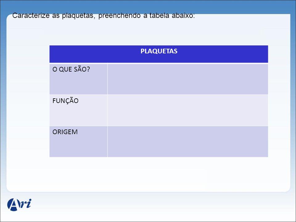 Caracterize as plaquetas, preenchendo a tabela abaixo: PLAQUETAS O QUE SÃO? FUNÇÃO ORIGEM