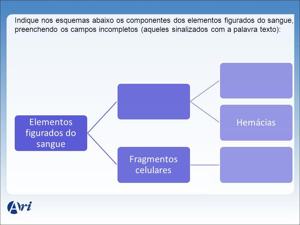 Indique nos esquemas abaixo os componentes dos elementos figurados do sangue, preenchendo os campos incompletos (aqueles sinalizados com a palavra tex