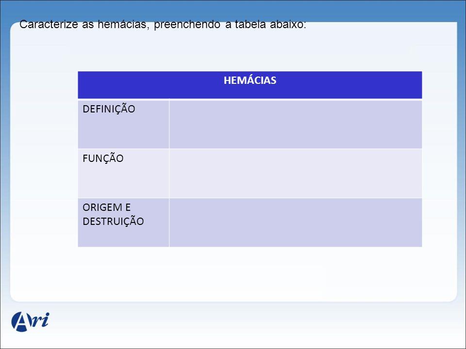 Caracterize as hemácias, preenchendo a tabela abaixo: HEMÁCIAS DEFINIÇÃO FUNÇÃO ORIGEM E DESTRUIÇÃO