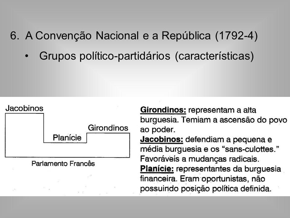 6. A Convenção Nacional e a República (1792-4) Grupos político-partidários (características)