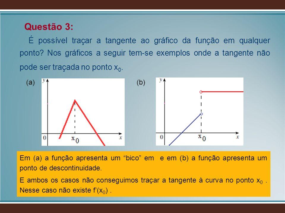 Questão 3: É possível traçar a tangente ao gráfico da função em qualquer ponto? Nos gráficos a seguir tem-se exemplos onde a tangente não pode ser tra