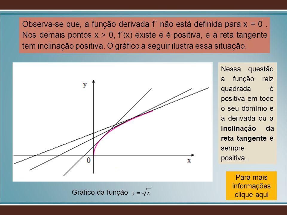 Observa-se que, a função derivada f´ não está definida para x = 0. Nos demais pontos x > 0, f´(x) existe e é positiva, e a reta tangente tem inclinaçã
