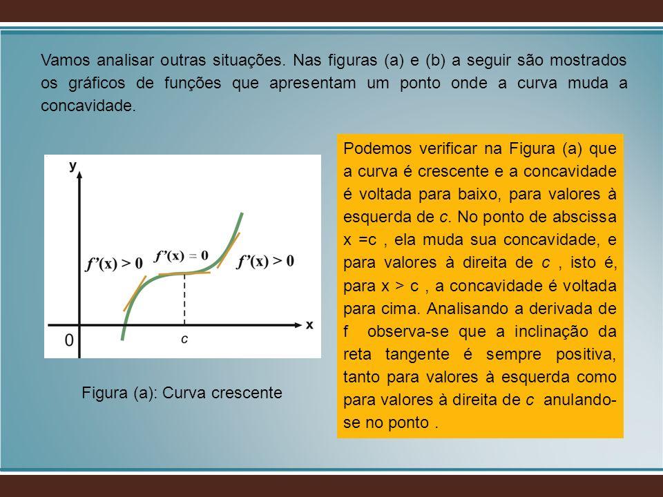 Vamos analisar outras situações. Nas figuras (a) e (b) a seguir são mostrados os gráficos de funções que apresentam um ponto onde a curva muda a conca