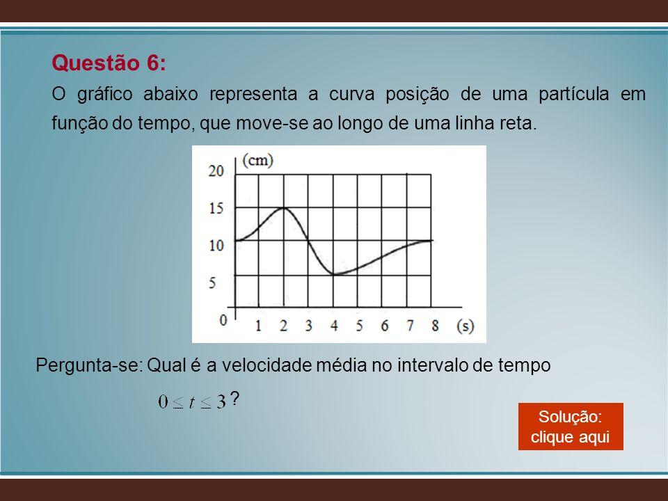 Questão 6: Solução: clique aqui O gráfico abaixo representa a curva posição de uma partícula em função do tempo, que move-se ao longo de uma linha ret