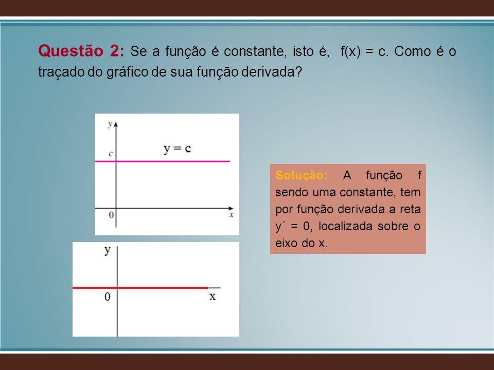Questão 2: Se a função é constante, isto é, f(x) = c. Como é o traçado do gráfico de sua função derivada? Solução: A função f sendo uma constante, tem